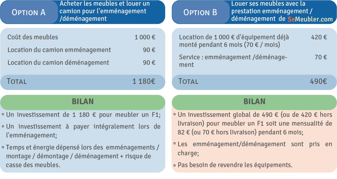 Business%20case_Etudiants3.jpg
